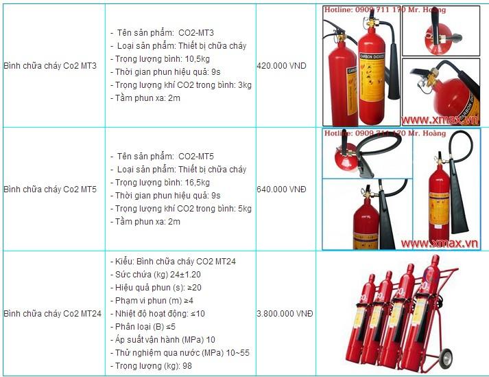 Bán bình chữa cháy khí lạnh CO2 MT3, MT5, MT 24kg uy tín chất lượng - Bảng báo giá 2015 1